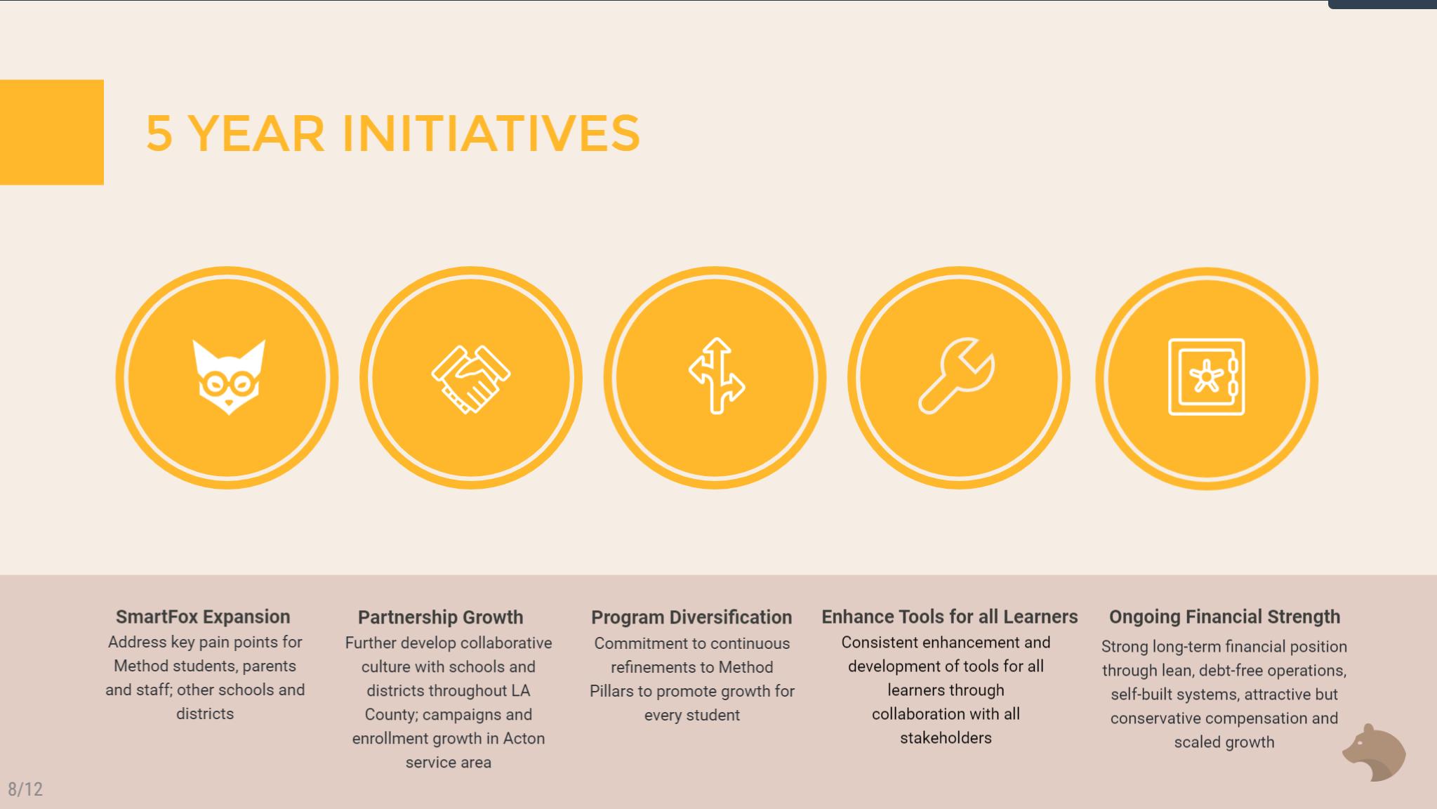Image depicting Method Schools' 5 year goals